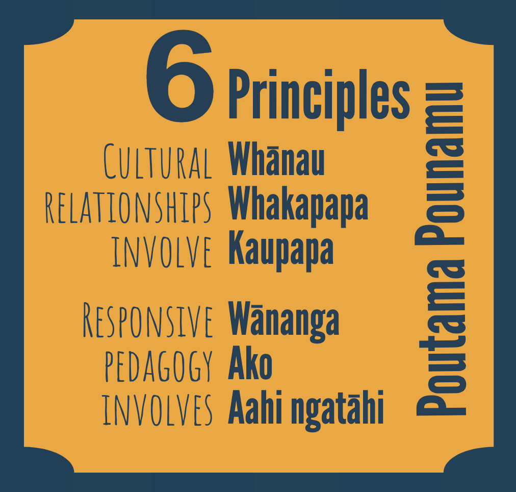 The 6 Principles